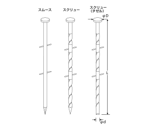ロール釘・ワイヤー連結(斜)TFS スクリュー釘