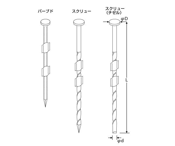 ロール釘・プラスチック連結 RN