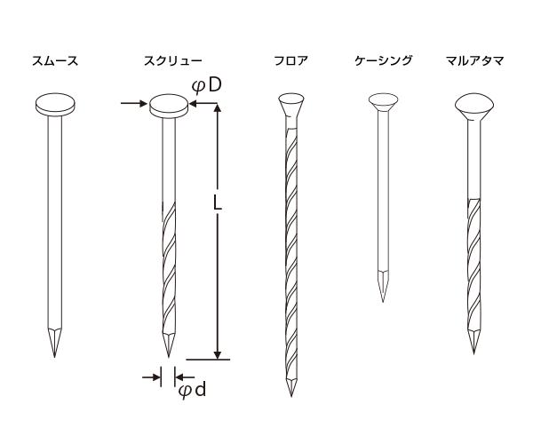 シートロール釘(斜)TCP 鉄カラー釘