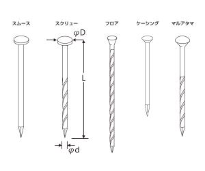 シートロール釘(斜)TSP クロメートメッキ フロア釘