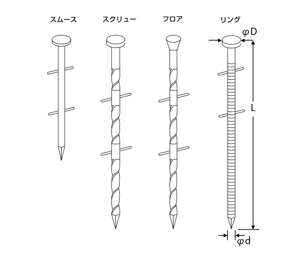 ロール釘・ワイヤー連結(斜)TNS フロア釘 クロメートメッキ